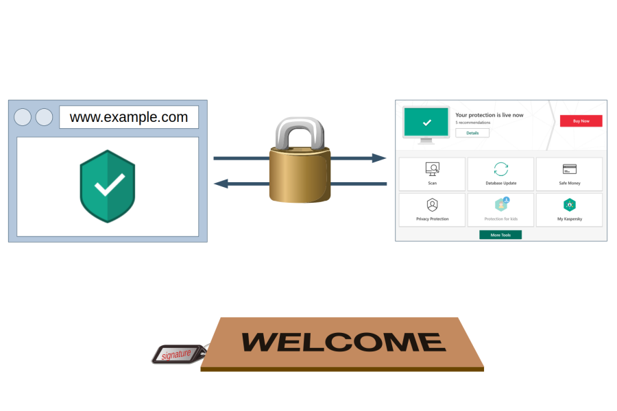 Kaspersky's communication with the browser protected by an easy to find key